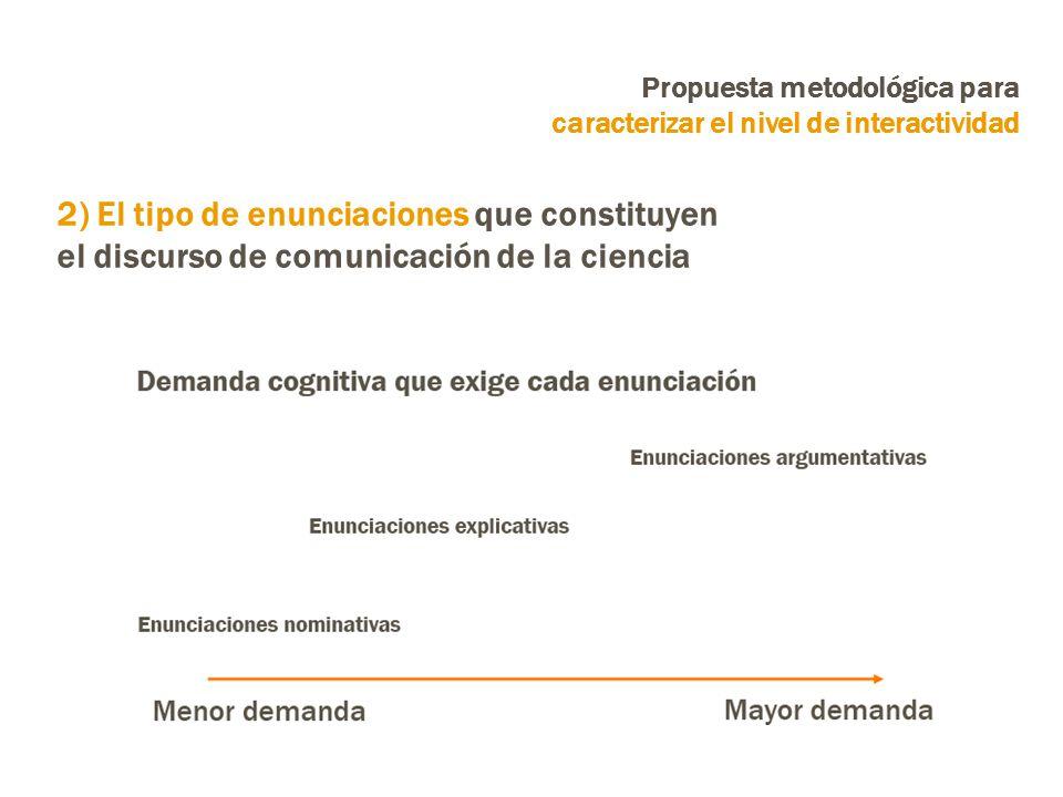 Propuesta metodológica para caracterizar el nivel de interactividad 2) El tipo de enunciaciones que constituyen el discurso de comunicación de la ciencia