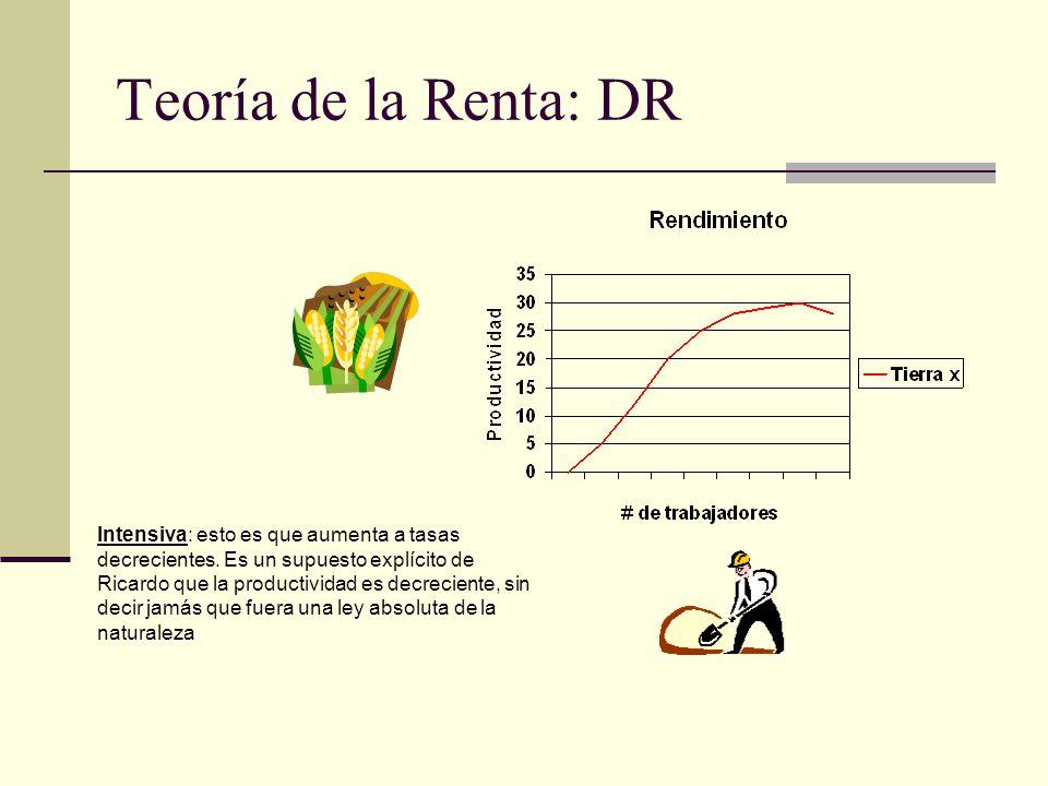 Teoría de la Renta: DR Intensiva: esto es que aumenta a tasas decrecientes. Es un supuesto explícito de Ricardo que la productividad es decreciente, s