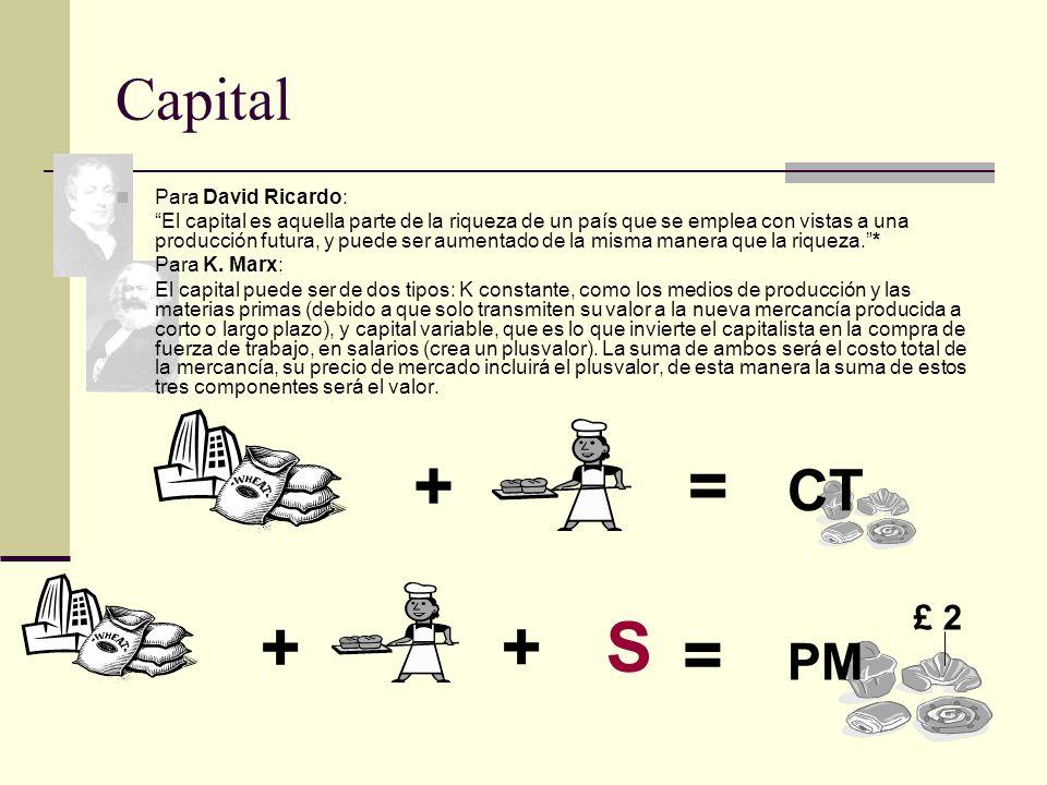 Capital Para David Ricardo: El capital es aquella parte de la riqueza de un país que se emplea con vistas a una producción futura, y puede ser aumenta