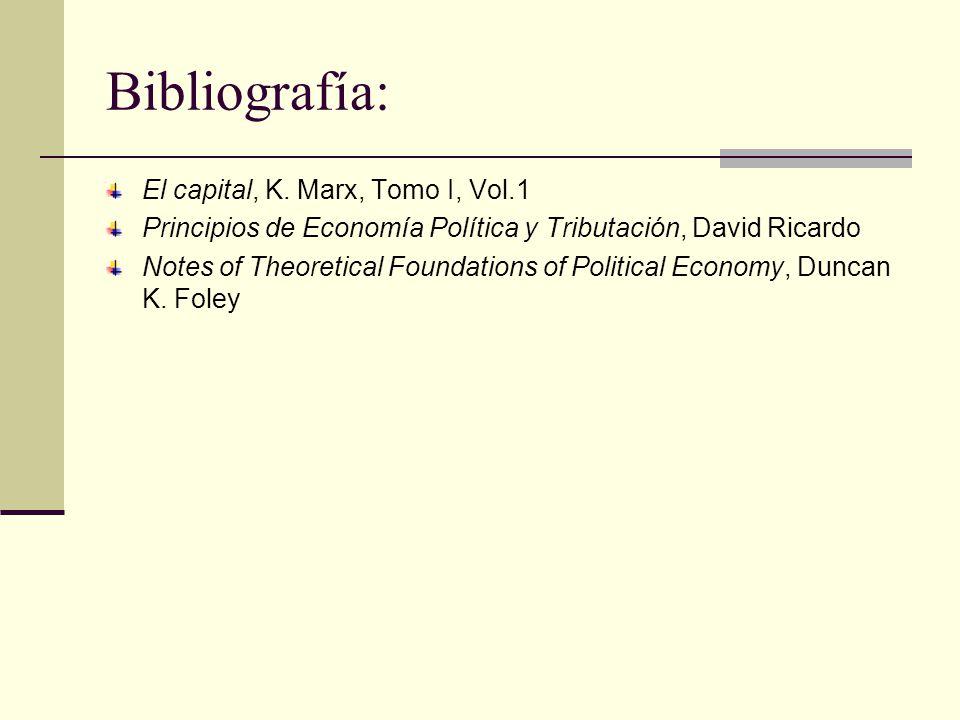 Bibliografía: El capital, K. Marx, Tomo I, Vol.1 Principios de Economía Política y Tributación, David Ricardo Notes of Theoretical Foundations of Poli