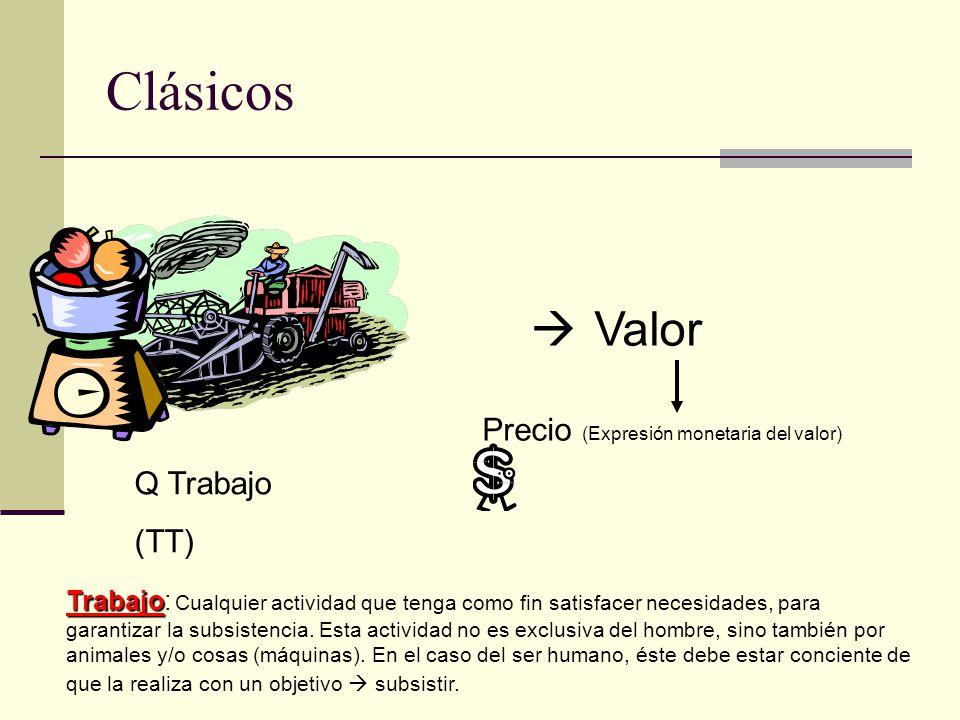 Clásicos Q Trabajo (TT) Valor Precio (Expresión monetaria del valor) Trabajo Trabajo: Cualquier actividad que tenga como fin satisfacer necesidades, p