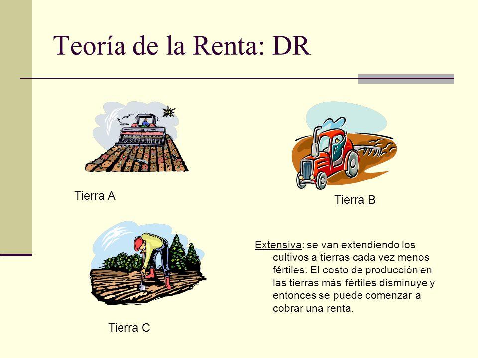 Teoría de la Renta: DR Tierra A Tierra B Tierra C Extensiva: se van extendiendo los cultivos a tierras cada vez menos fértiles. El costo de producción