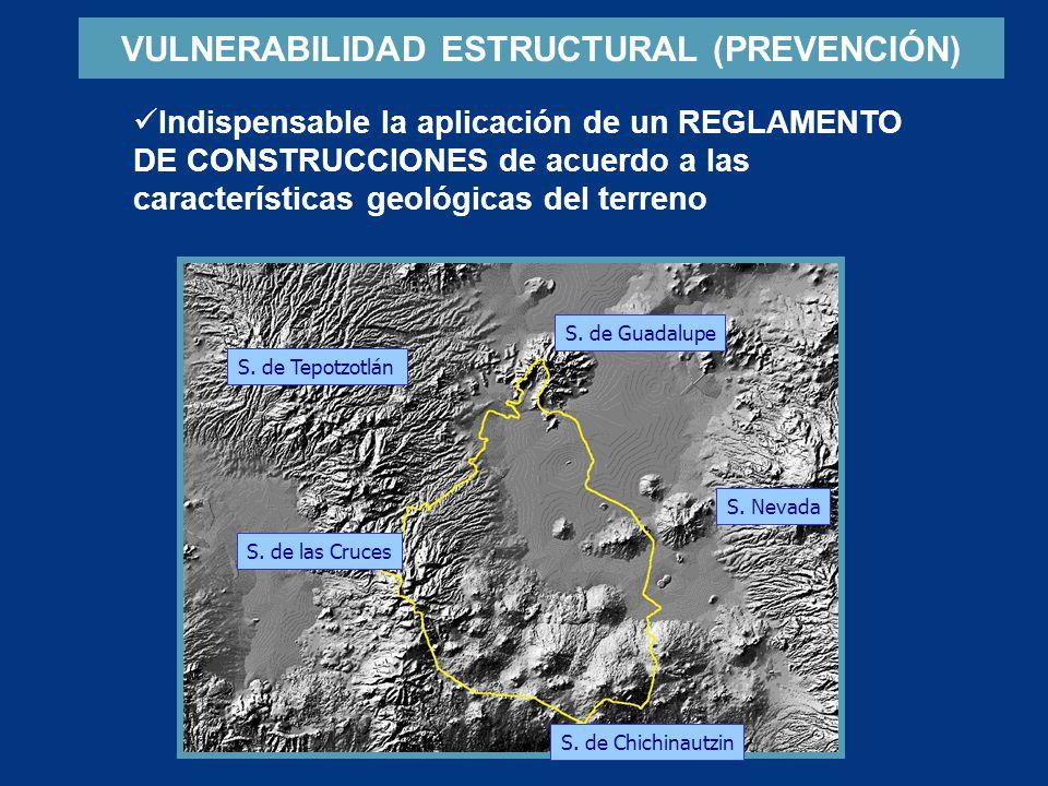 Indispensable la aplicación de un REGLAMENTO DE CONSTRUCCIONES de acuerdo a las características geológicas del terreno S. de las Cruces S. Nevada S. d