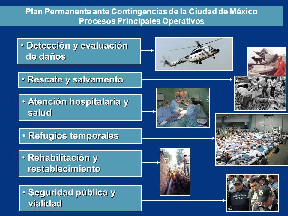 Detección y evaluaciónDetección y evaluación de daños de daños Plan Permanente ante Contingencias de la Ciudad de México Procesos Principales Operativ