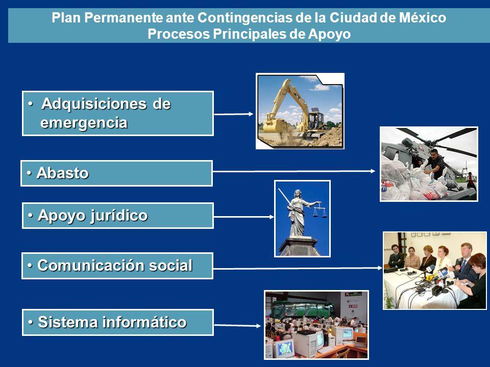 Adquisiciones de Adquisiciones de emergencia emergencia AbastoAbasto Apoyo jurídicoApoyo jurídico Comunicación socialComunicación social Sistema infor