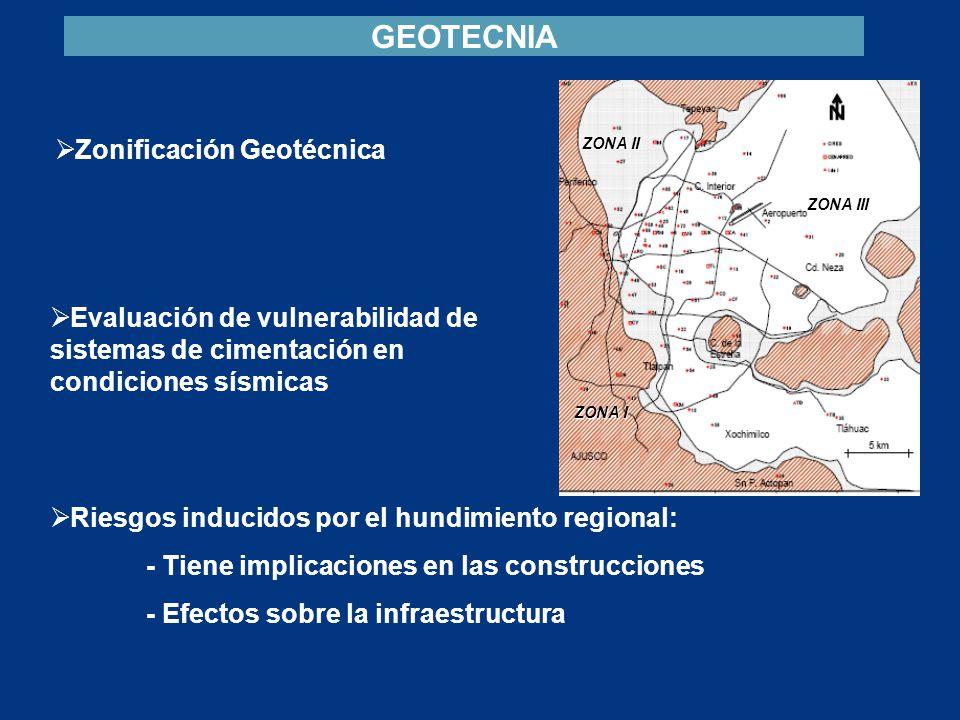 GEOTECNIA Zonificación Geotécnica Evaluación de vulnerabilidad de sistemas de cimentación en condiciones sísmicas Riesgos inducidos por el hundimiento