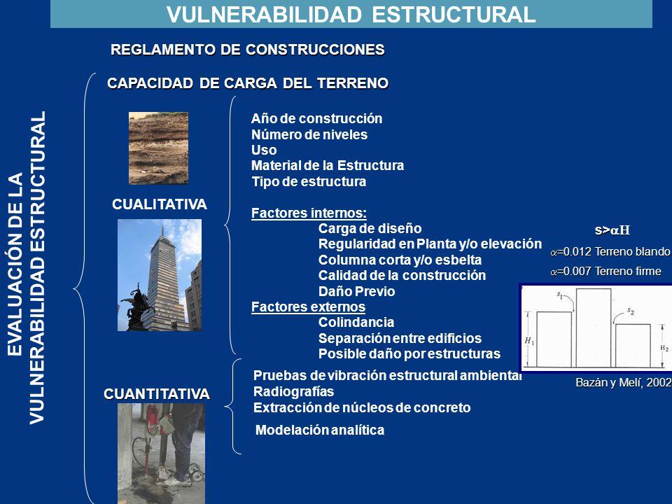 VULNERABILIDAD ESTRUCTURAL EVALUACIÓN DE LA VULNERABILIDAD ESTRUCTURAL CUALITATIVA CUANTITATIVA Año de construcción Número de niveles Uso Material de