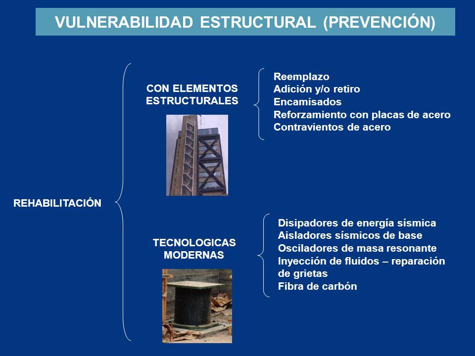 Indispensable la aplicación de un REGLAMENTO DE CONSTRUCCIONES de acuerdo a las características geológicas del terreno S.