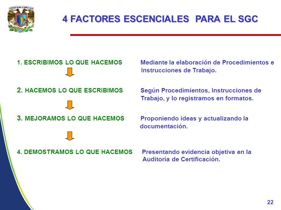 4 FACTORES ESCENCIALES PARA EL SGC 1.
