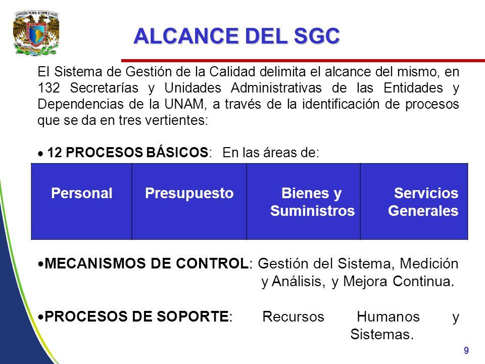 ALCANCE DEL SGC El Sistema de Gestión de la Calidad delimita el alcance del mismo, en 132 Secretarías y Unidades Administrativas de las Entidades y Dependencias de la UNAM, a través de la identificación de procesos que se da en tres vertientes: 12 PROCESOS BÁSICOS: En las áreas de: MECANISMOS DE CONTROL: Gestión del Sistema, Medición y Análisis, y Mejora Continua.