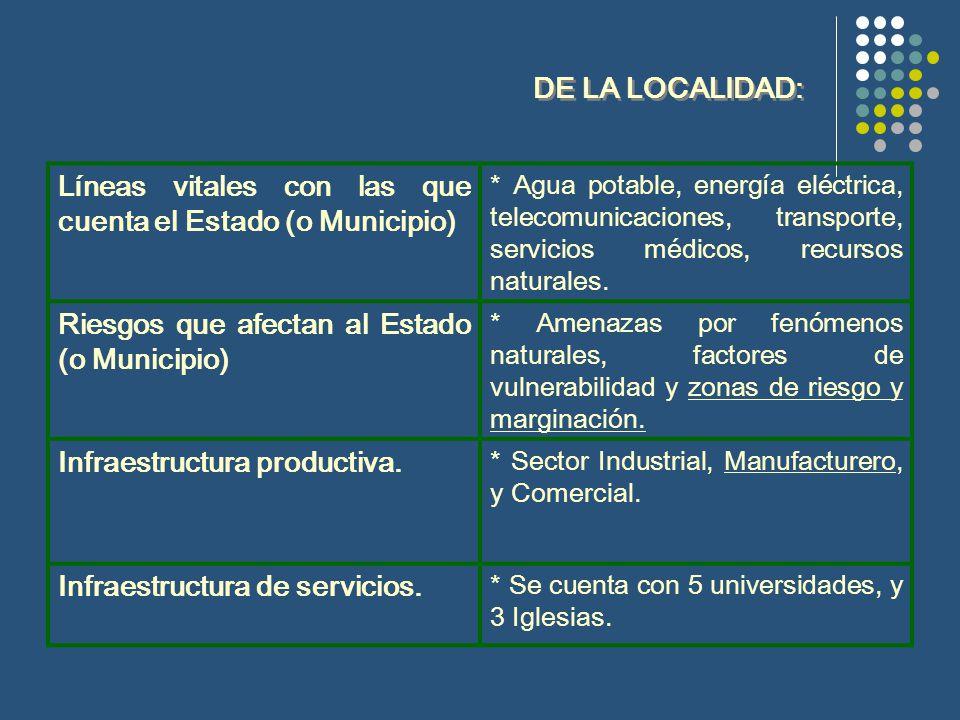 DE LA LOCALIDAD: Líneas vitales con las que cuenta el Estado (o Municipio) * Agua potable, energía eléctrica, telecomunicaciones, transporte, servicios médicos, recursos naturales.