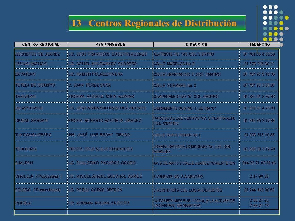 13 Centros Regionales de Distribución
