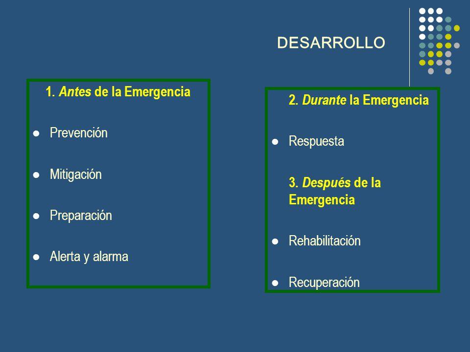 DESARROLLO 1.Antes de la Emergencia Prevención Mitigación Preparación Alerta y alarma 2.