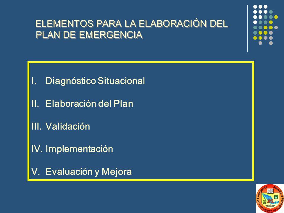DIAGNOSTICO SITUACIONAL Definirá la situación actual de riesgo y vulnerabilidad de los municipios y comunidades que pueden ser impactados por un fenómeno perturbador.