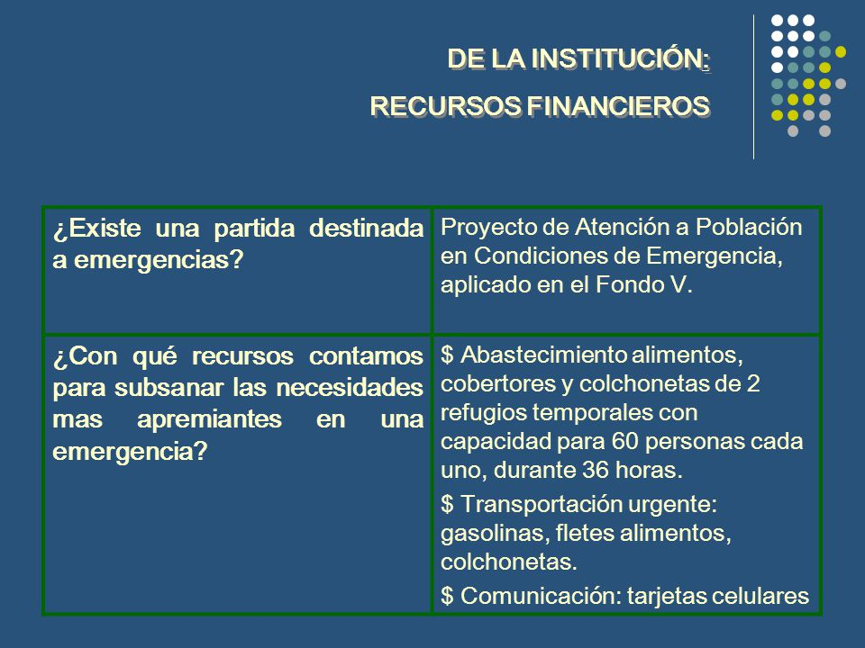 DE LA INSTITUCIÓN: RECURSOS FINANCIEROS DE LA INSTITUCIÓN: RECURSOS FINANCIEROS ¿Existe una partida destinada a emergencias.
