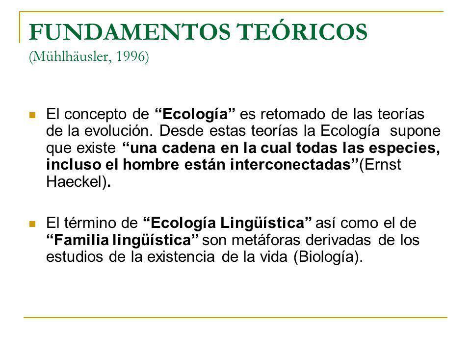 FUNDAMENTOS TEÓRICOS (Mühlhäusler, 1996) El concepto de Ecología es retomado de las teorías de la evolución. Desde estas teorías la Ecología supone qu