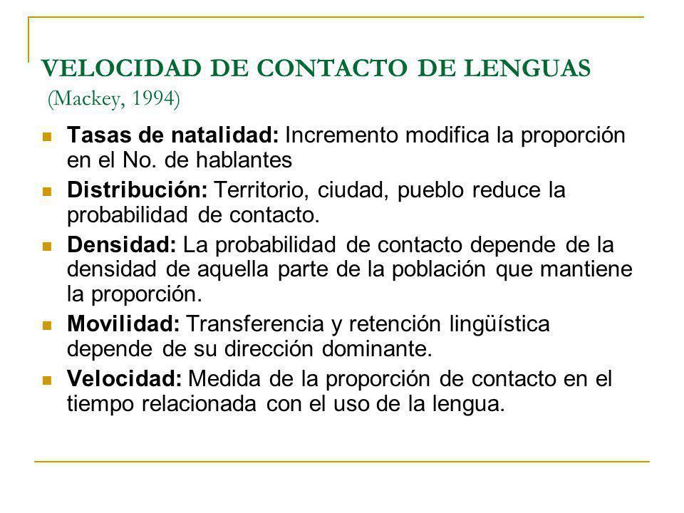 VELOCIDAD DE CONTACTO DE LENGUAS (Mackey, 1994) Tasas de natalidad: Incremento modifica la proporción en el No. de hablantes Distribución: Territorio,