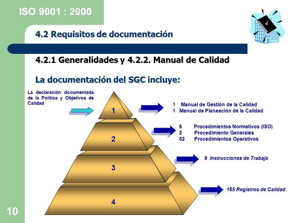 10 4.2 Requisitos de documentación 4.2.1 Generalidades y 4.2.2.