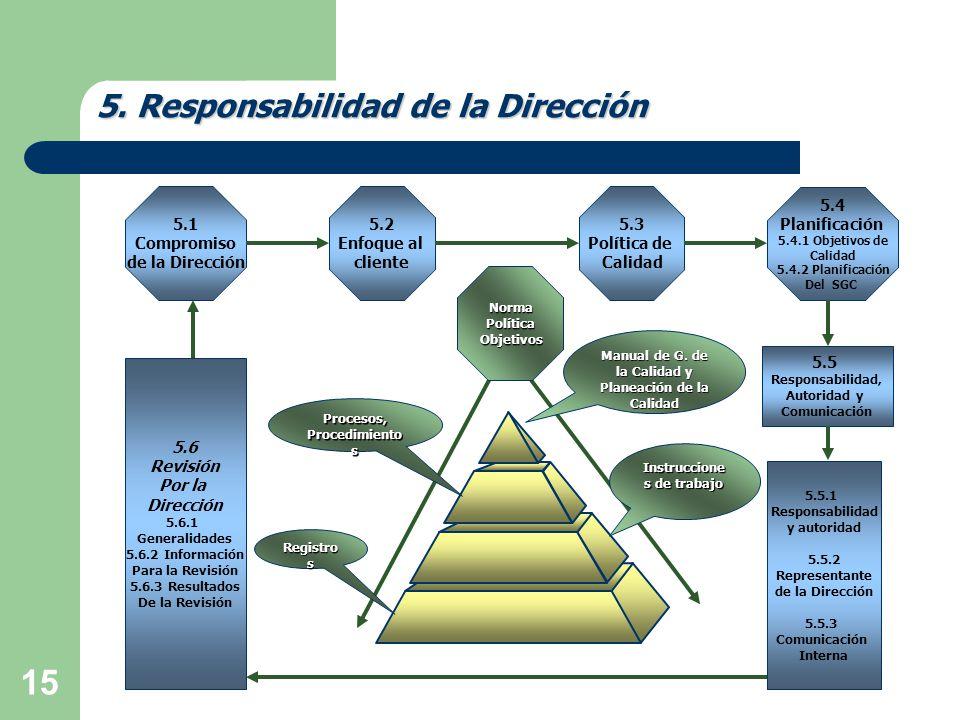 15 5.2 Enfoque al cliente 5.1 Compromiso de la Dirección 5.3 Política de Calidad 5.4 Planificación 5.4.1 Objetivos de Calidad 5.4.2 Planificación Del SGC 5.6 Revisión Por la Dirección 5.6.1 Generalidades 5.6.2 Información Para la Revisión 5.6.3 Resultados De la Revisión 5.5 Responsabilidad, Autoridad y Comunicación 5.5.1 Responsabilidad y autoridad 5.5.2 Representante de la Dirección 5.5.3 Comunicación Interna 5.
