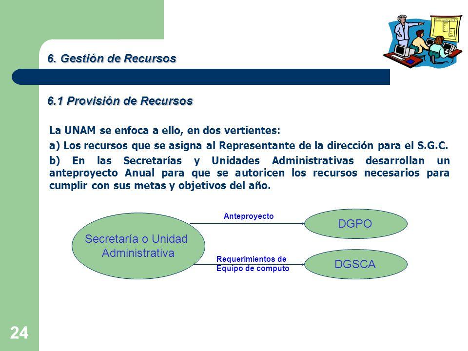 24 6. Gestión de Recursos 6.1 Provisión de Recursos La UNAM se enfoca a ello, en dos vertientes: a) Los recursos que se asigna al Representante de la