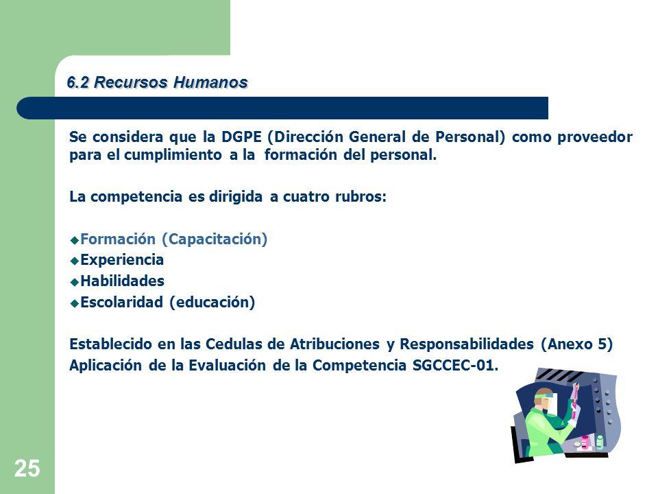 25 Se considera que la DGPE (Dirección General de Personal) como proveedor para el cumplimiento a la formación del personal.