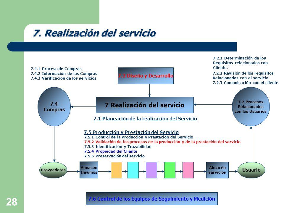28 7.3 Diseño y Desarrollo 7 Realización del servicio 7.4 Compras 7.2 Procesos Relacionados con los Usuarios Proveedores Usuario Almacén Insumos Almacén servicios 7.6 Control de los Equipos de Seguimiento y Medición 7.5 Producción y Prestación del Servicio 7.4.1 Proceso de Compras 7.4.2 Información de las Compras 7.4.3 Verificación de los servicios 7.2.1 Determinación de los Requisitos relacionados con Cliente.