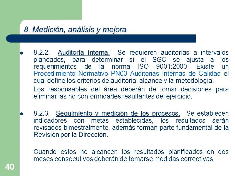40 Auditoría Interna.8.2.2. Auditoría Interna.