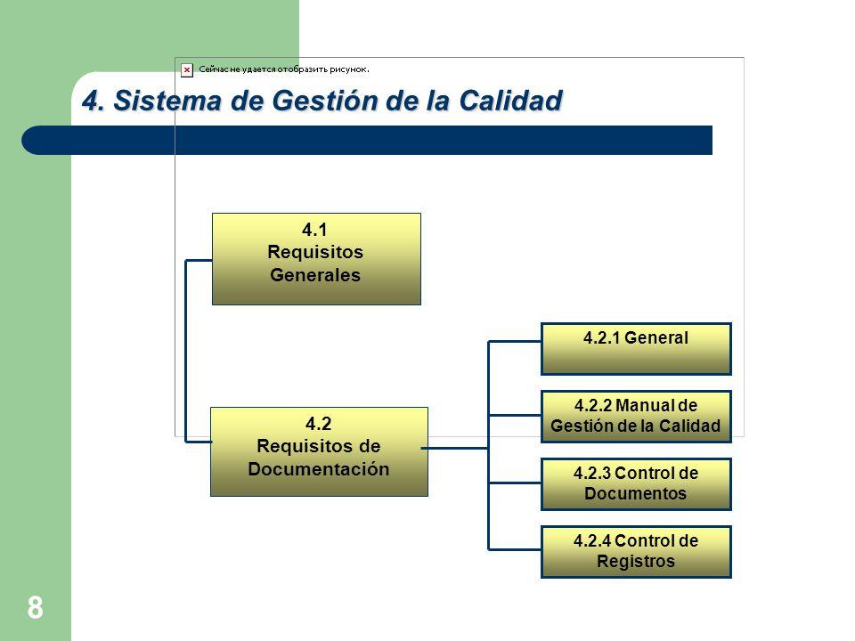 8 4. Sistema de Gestión de la Calidad 4.2 Requisitos de Documentación 4.2.1 General 4.2.2 Manual de Gestión de la Calidad 4.2.3 Control de Documentos