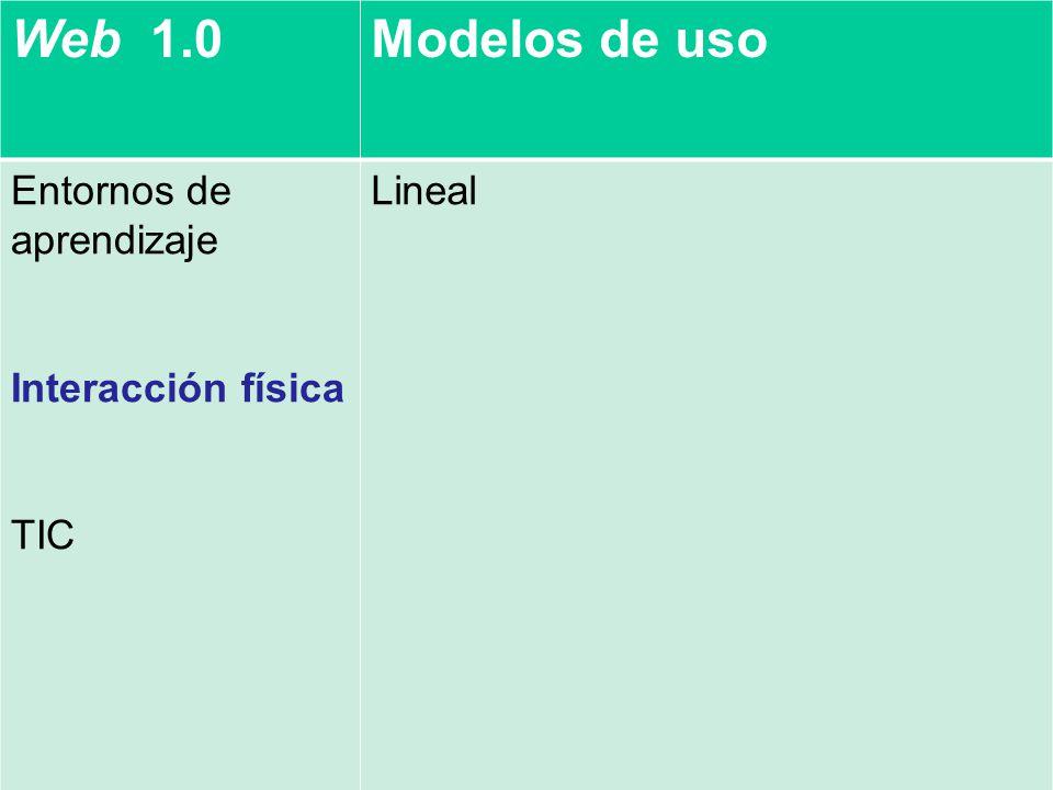 Web 1.0Modelos de uso Entornos de aprendizaje Interacción física TIC Lineal