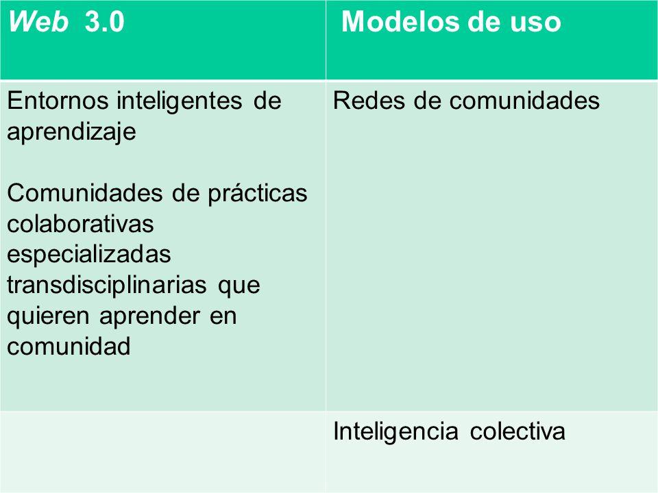 Web 3.0 Modelos de uso Entornos inteligentes de aprendizaje Comunidades de prácticas colaborativas especializadas transdisciplinarias que quieren aprender en comunidad Redes de comunidades Inteligencia colectiva