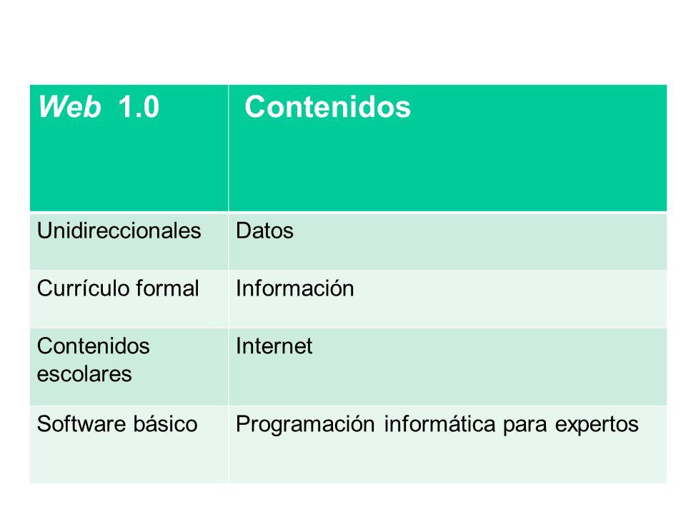 Web 1.0 Contenidos UnidireccionalesDatos Currículo formalInformación Contenidos escolares Internet Software básicoProgramación informática para expert