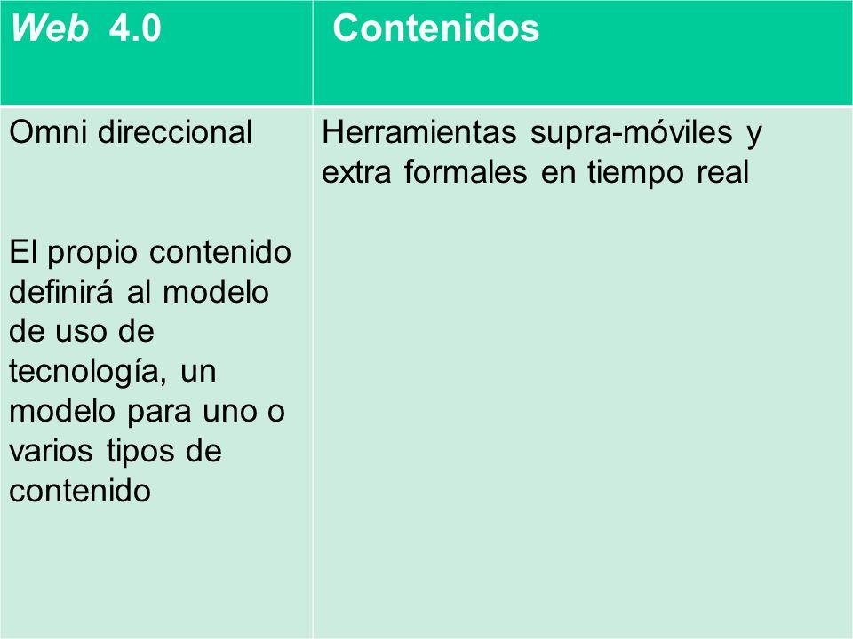 Web 4.0 Contenidos Omni direccional El propio contenido definirá al modelo de uso de tecnología, un modelo para uno o varios tipos de contenido Herramientas supra-móviles y extra formales en tiempo real