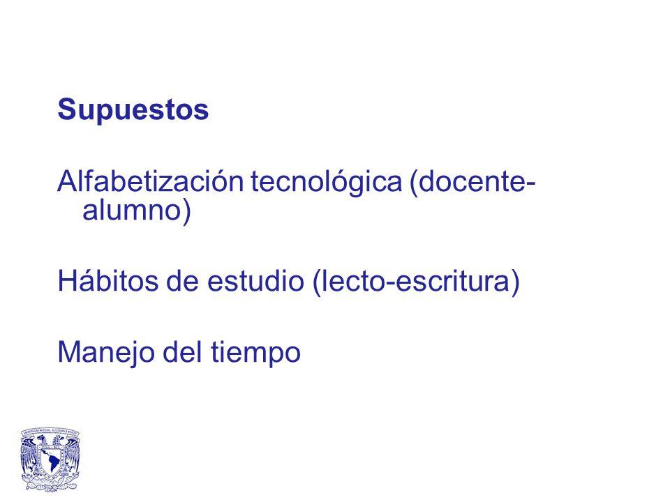 Supuestos Alfabetización tecnológica (docente- alumno) Hábitos de estudio (lecto-escritura) Manejo del tiempo