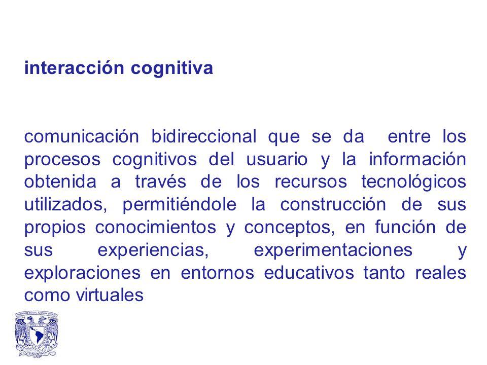 interacción cognitiva comunicación bidireccional que se da entre los procesos cognitivos del usuario y la información obtenida a través de los recurso