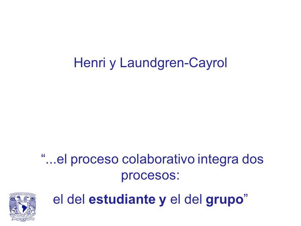 Henri y Laundgren-Cayrol...el proceso colaborativo integra dos procesos: el del estudiante y el del grupo