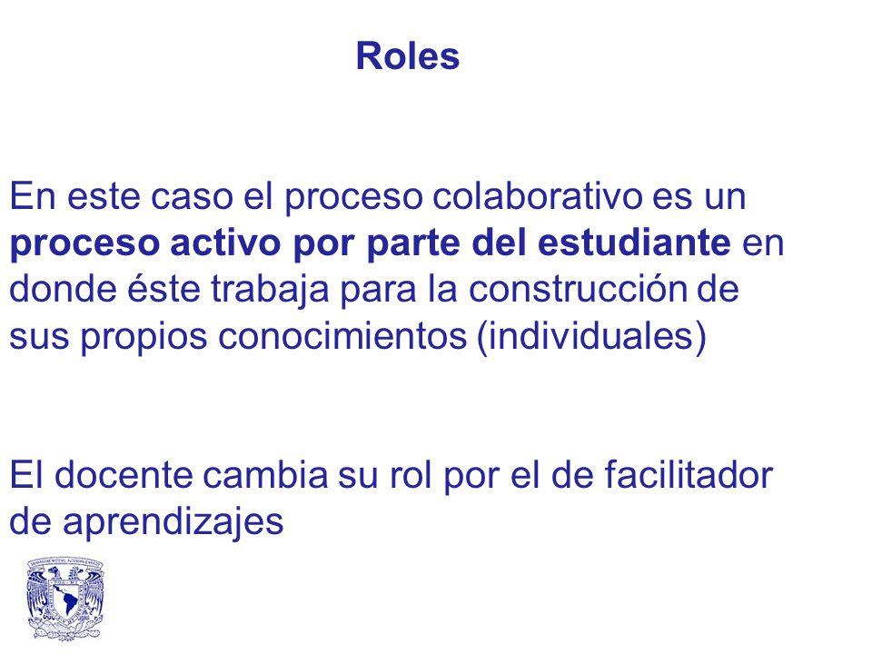 Roles En este caso el proceso colaborativo es un proceso activo por parte del estudiante en donde éste trabaja para la construcción de sus propios conocimientos (individuales) El docente cambia su rol por el de facilitador de aprendizajes