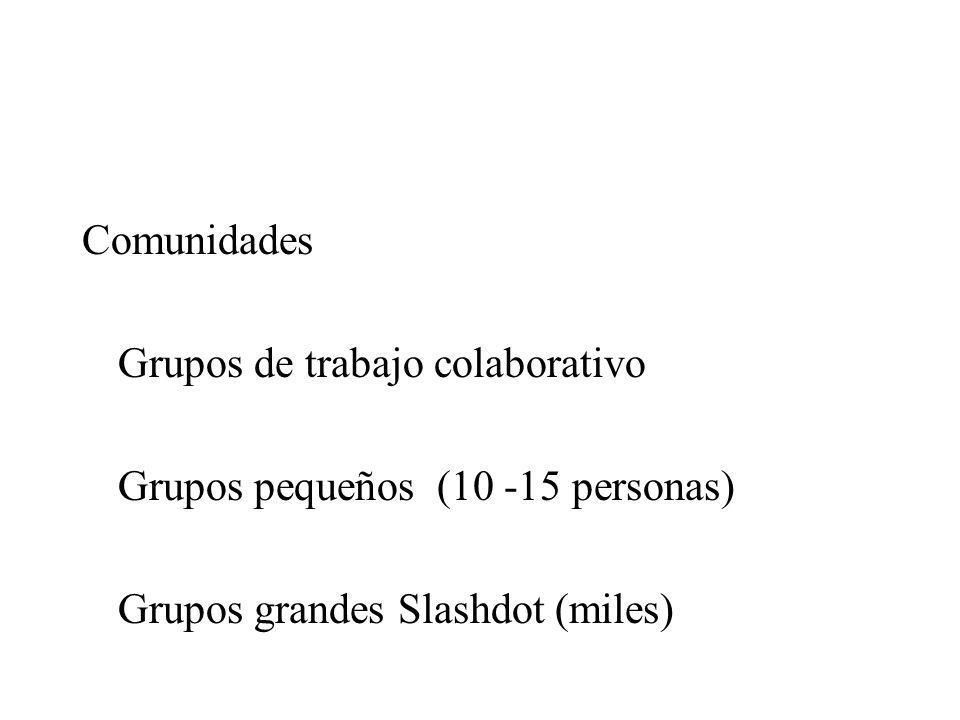 Comunidades Grupos de trabajo colaborativo Grupos pequeños (10 -15 personas) Grupos grandes Slashdot (miles)