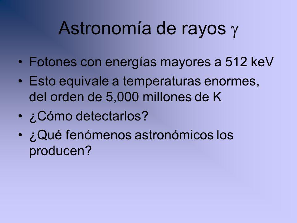 Astronomía de rayos Fotones con energías mayores a 512 keV Esto equivale a temperaturas enormes, del orden de 5,000 millones de K ¿Cómo detectarlos? ¿
