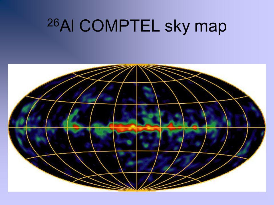 26 Al COMPTEL sky map