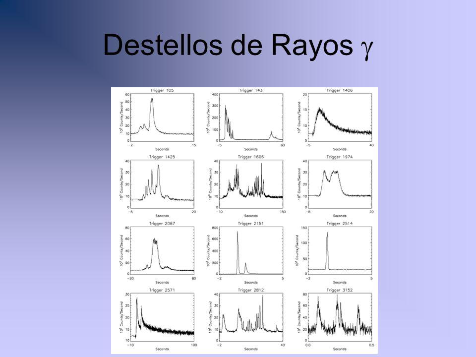 Destellos de Rayos