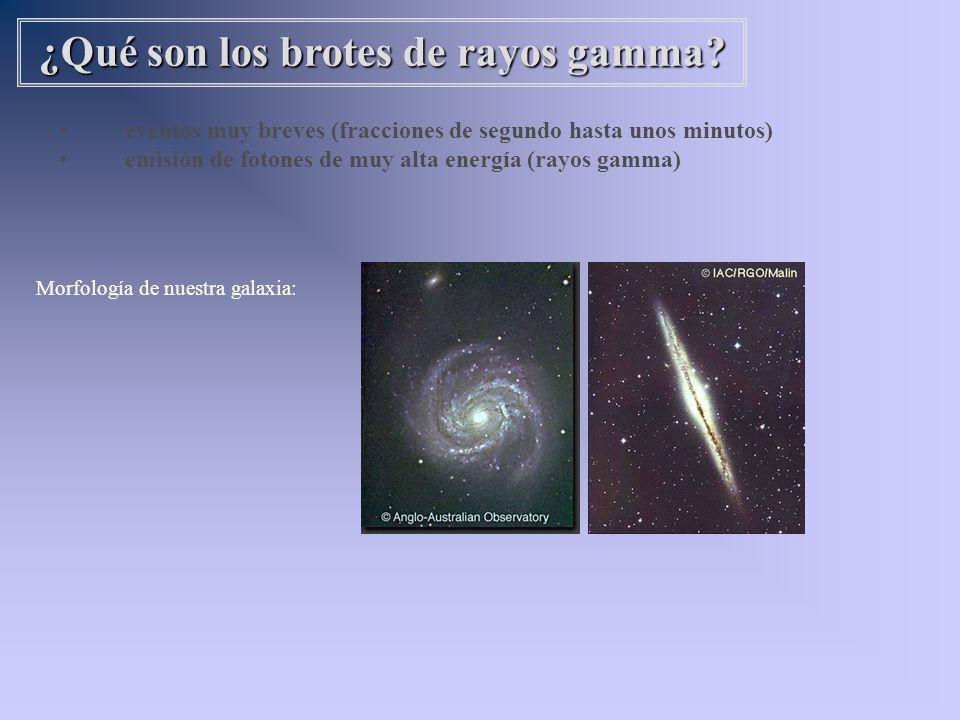 eventos muy breves (fracciones de segundo hasta unos minutos) emisión de fotones de muy alta energía (rayos gamma) ¿Qué son los brotes de rayos gamma?