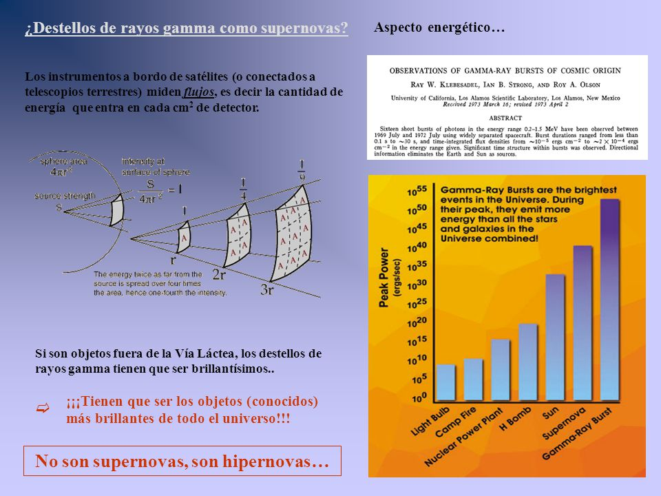 ¿Destellos de rayos gamma como supernovas? Aspecto energético… Los instrumentos a bordo de satélites (o conectados a telescopios terrestres) miden flu