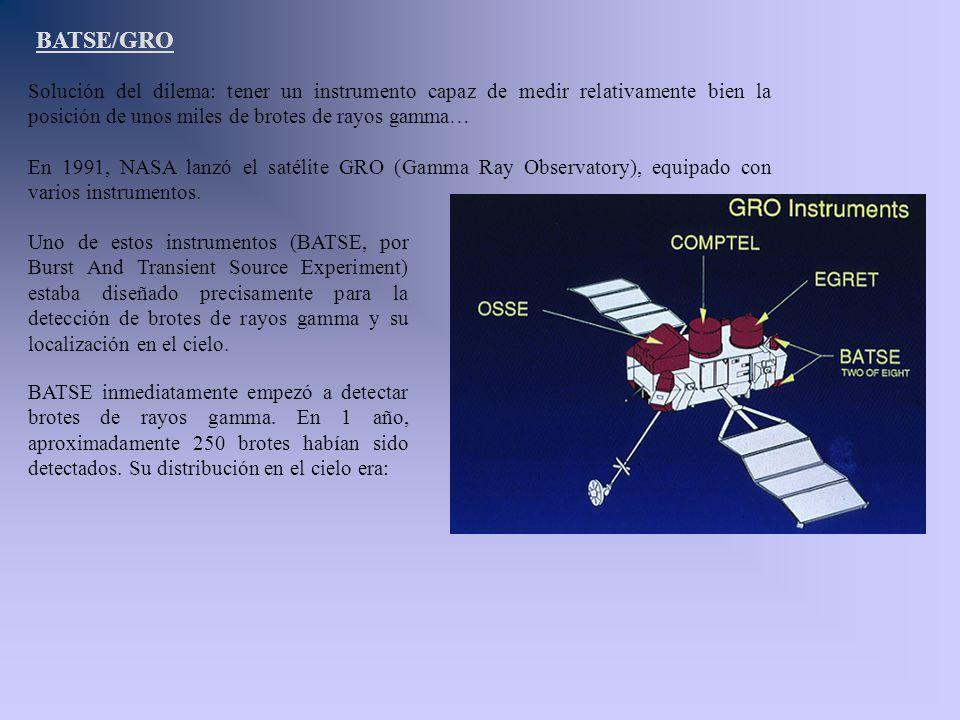 BATSE/GRO Solución del dilema: tener un instrumento capaz de medir relativamente bien la posición de unos miles de brotes de rayos gamma… En 1991, NAS