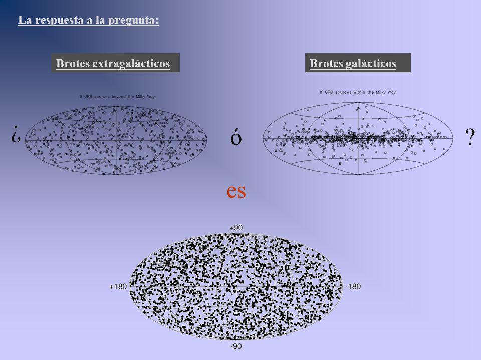 La respuesta a la pregunta: Brotes extragalácticosBrotes galácticos ó? ¿ es