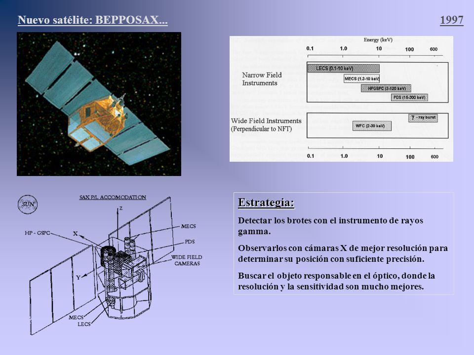Nuevo satélite: BEPPOSAX...1997 Estrategia: Detectar los brotes con el instrumento de rayos gamma. Observarlos con cámaras X de mejor resolución para