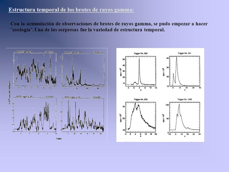 Estructura temporal de los brotes de rayos gamma: Con la acumulación de observaciones de brotes de rayos gamma, se pudo empezar a hacer ¨zoología¨. Un