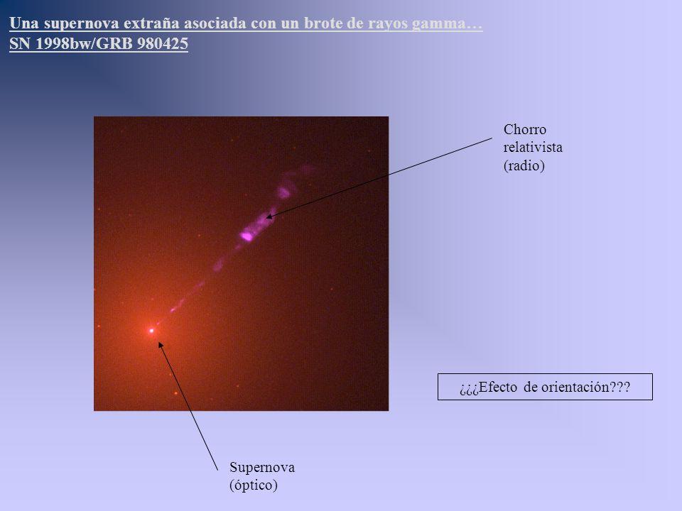 Una supernova extraña asociada con un brote de rayos gamma… SN 1998bw/GRB 980425 Supernova (óptico) Chorro relativista (radio) ¿¿¿Efecto de orientació