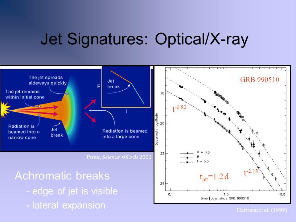 Jet Signatures: Optical/X-ray Piran, Science, 08 Feb 2002 GRB 990510 t -0.82 t jet =1.2 d t -2.18 Harrison et al. (1999) Achromatic breaks - edge of j