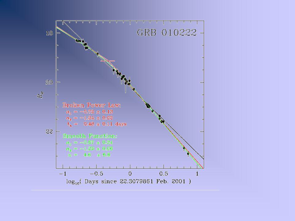 Antes de la corrección de beaming (isotrópico) Después de la corrección de beaming Efecto del beaming sobre la energía de los brotes…