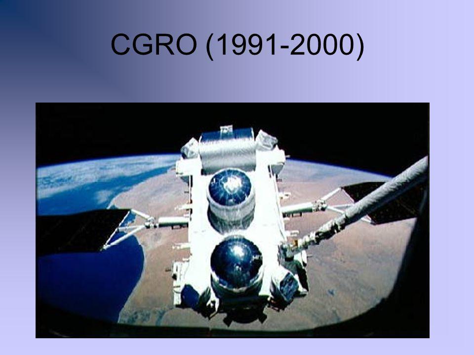 CGRO (1991-2000)